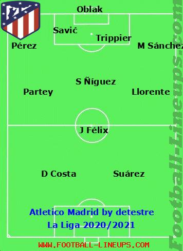 My Formation For Atletico Madrid In La Liga 2020 2021